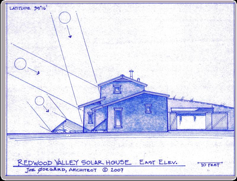 Passive Solar 1 Page Summary